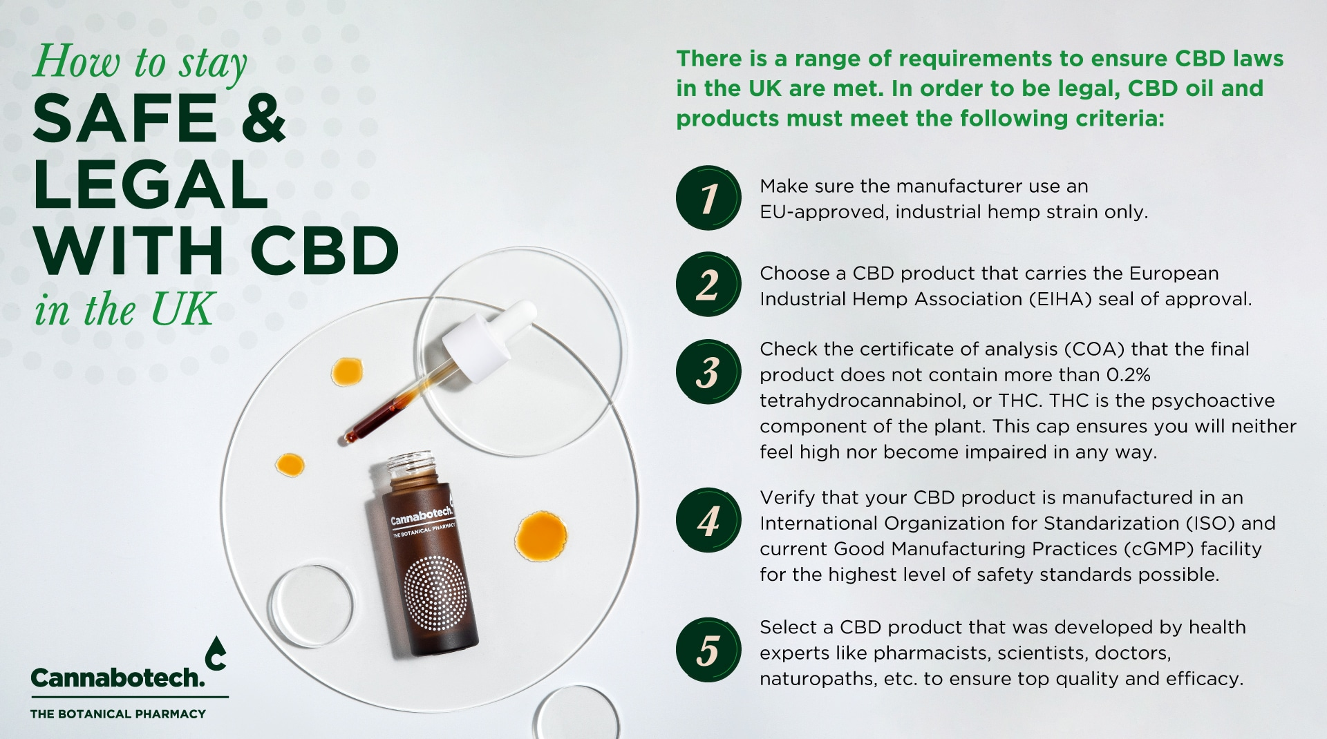 safe and legal CBD infographic